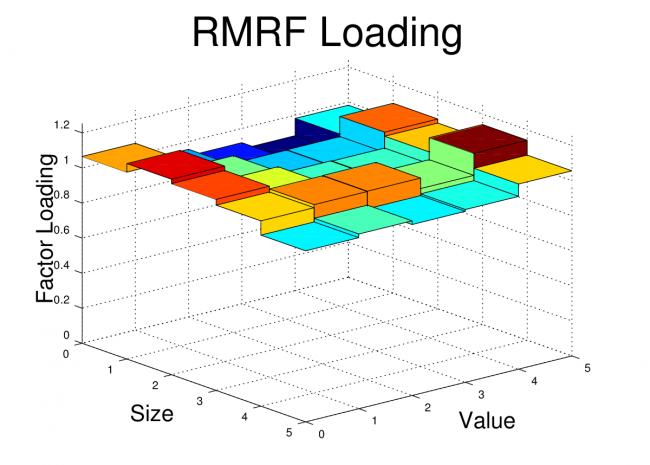 ff_rmrf