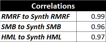 ff_synth_corr
