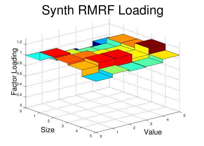 synth_rmrf