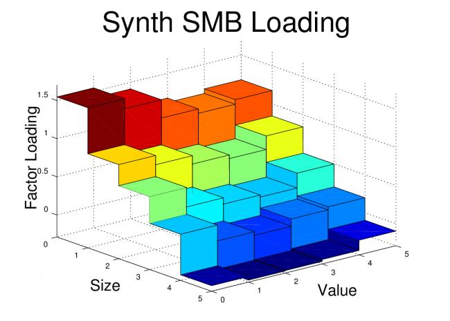 synth_smb